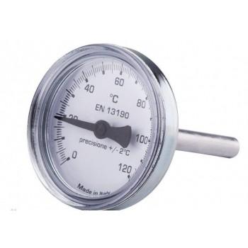 Термометр ICMA